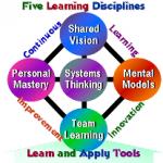 Five Disciplines-sml